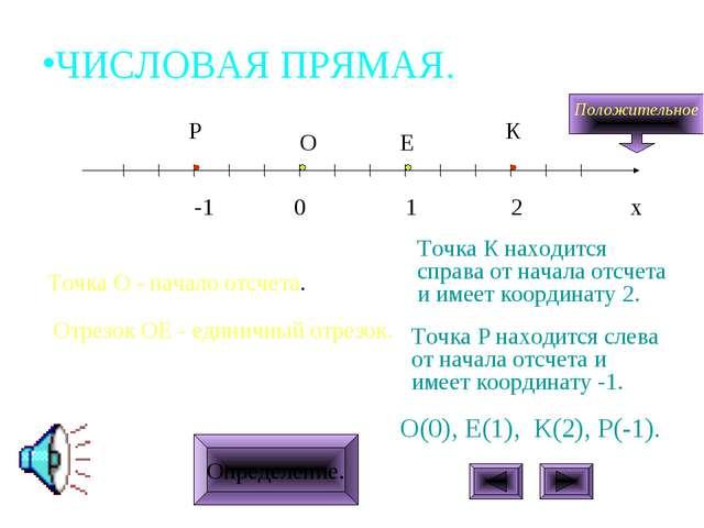 ЩЕЛКНИ МЫШКОЙ Определение. ЧИСЛОВАЯ ПРЯМАЯ. О(0), Е(1), К(2), Р(-1). Положите...