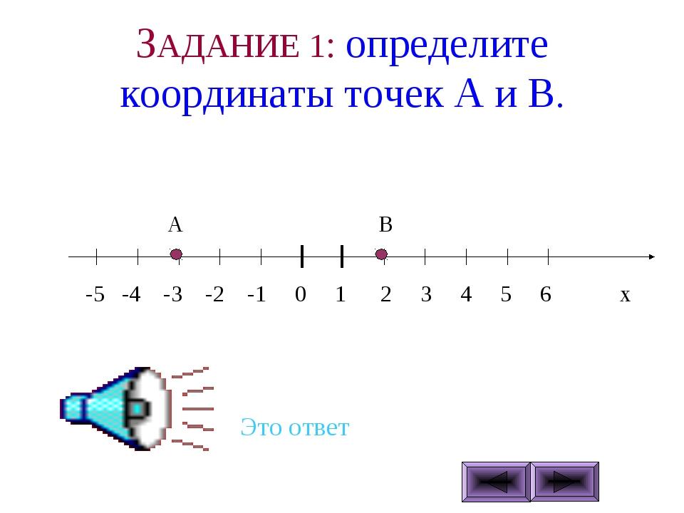 ЗАДАНИЕ 1: определите координаты точек А и В.