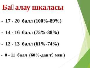 «5» - 17 - 20 балл (100%-89%) «4» - 14 - 16 балл (75%-88%) «3» - 12 - 13 бал