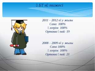 ҰБТ нәтижесі 2011 – 2012 оқу жылы Сапа: 100% Үлгерім: 100% Орташа ұпай: 19 20
