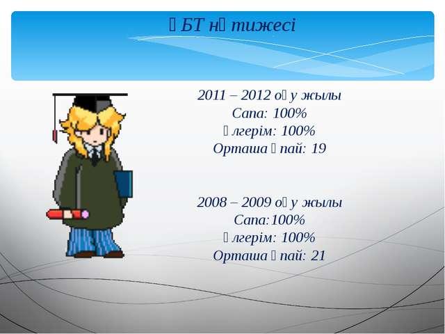 ҰБТ нәтижесі 2011 – 2012 оқу жылы Сапа: 100% Үлгерім: 100% Орташа ұпай: 19 20...