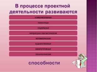 коммуникативные личностные социальные литературно-лингвистические математичес