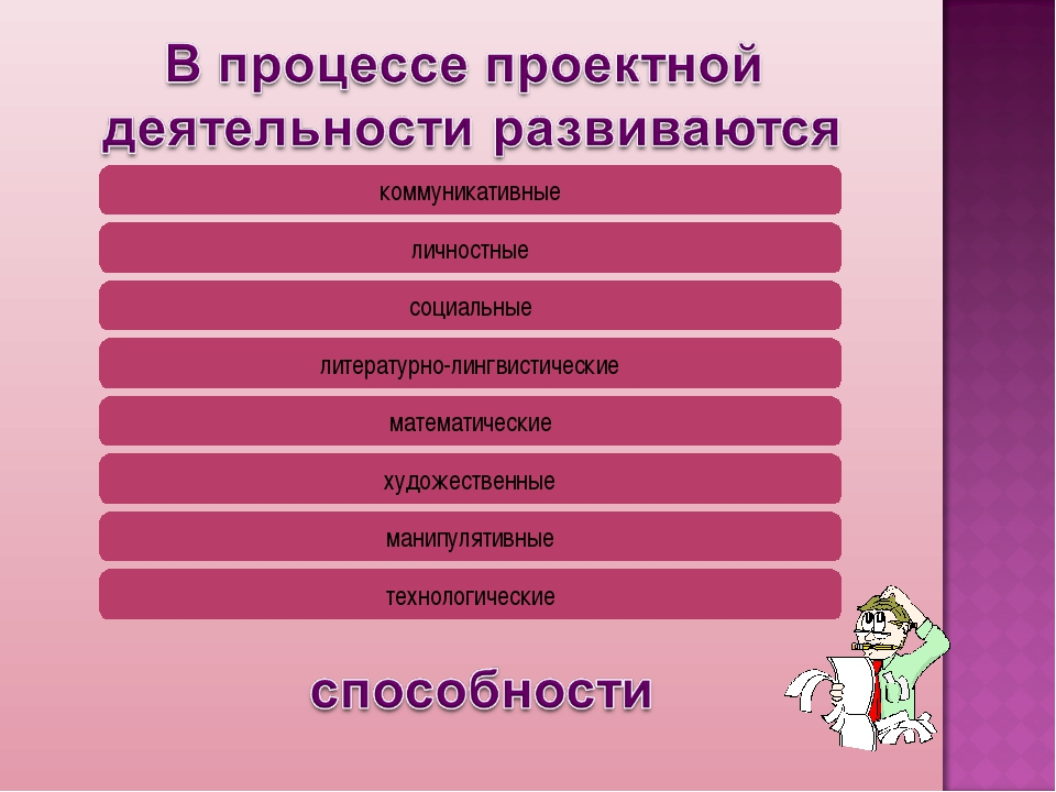 коммуникативные личностные социальные литературно-лингвистические математичес...