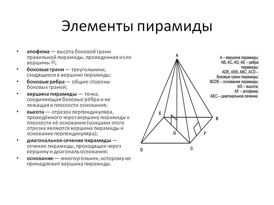 http://900igr.net/datas/geometrija/Pravilnaja-usechjonnaja-piramida/0004-004-Elementy-piramidy.jpg