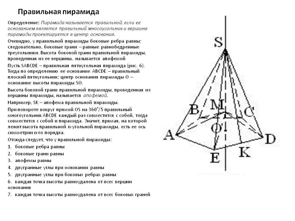 http://900igr.net/datas/geometrija/Pravilnaja-usechjonnaja-piramida/0007-007-Pravilnaja-piramida.jpg