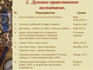 2. Духовно-нравственное воспитание. №МероприятияСроки 1.вахта Памяти в чес