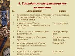 4. Гражданско-патриотическое воспитание №МероприятияСроки 1.мероприятия, п