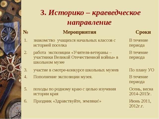 3. Историко – краеведческое направление №МероприятияСроки 1.знакомство уч...