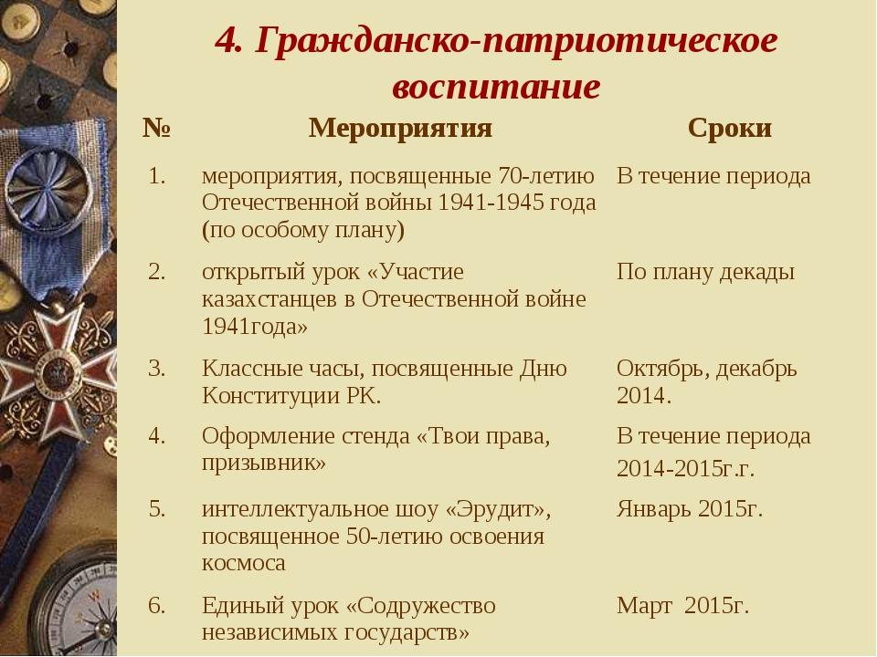 4. Гражданско-патриотическое воспитание №МероприятияСроки 1.мероприятия, п...