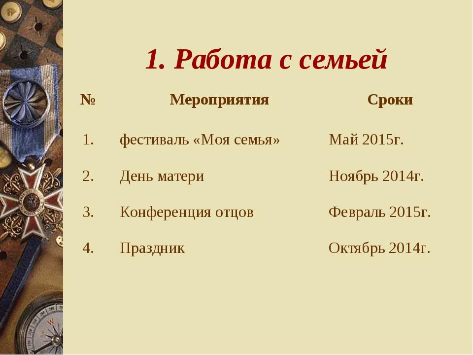 1. Работа с семьей №МероприятияСроки 1.фестиваль «Моя семья»Май 2015г. 2....