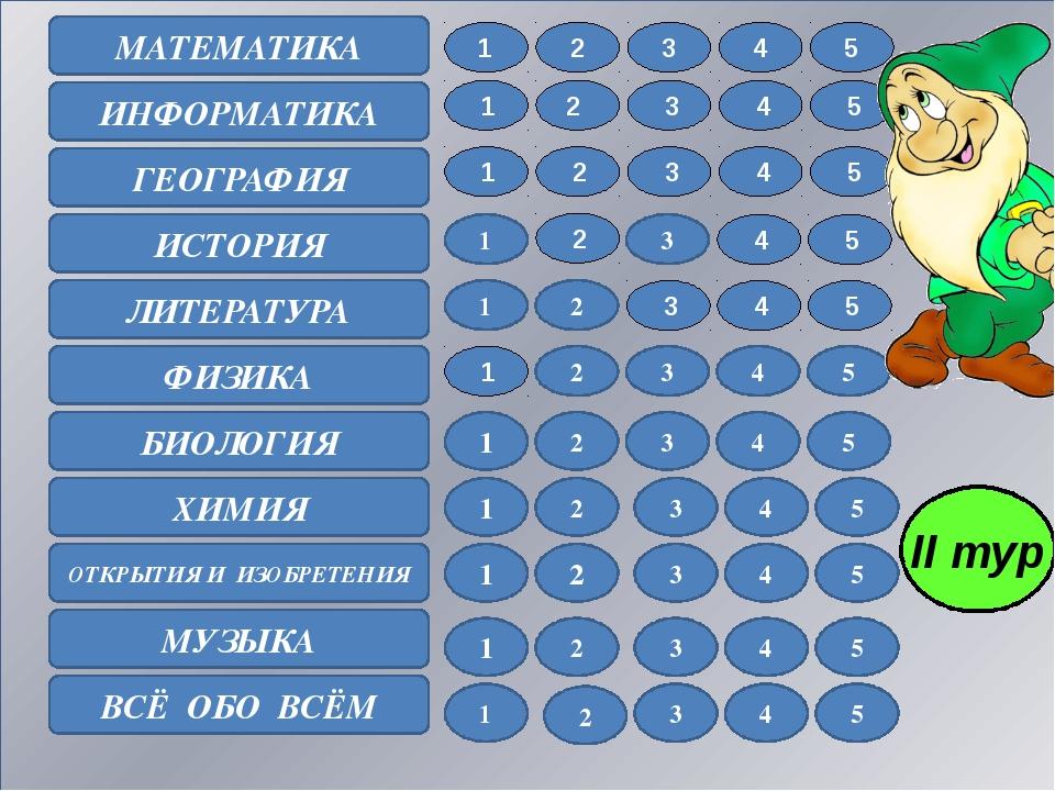 ЛОТ № 4 Это мостик для взаимопонимания между учеником и учителем Думай!