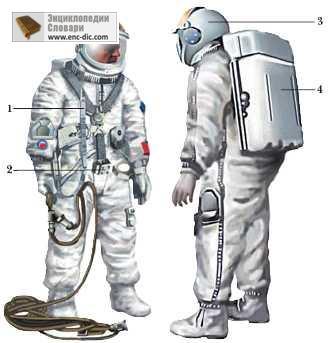 <strong>Скафандр космонавта</strong> для выхода в открытый космос: