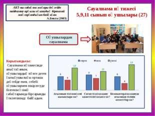 Сауалнама нәтижесі 5,9,11 сынып оқушылары (27) Оқушылардан сауалнама AКТ-ны с