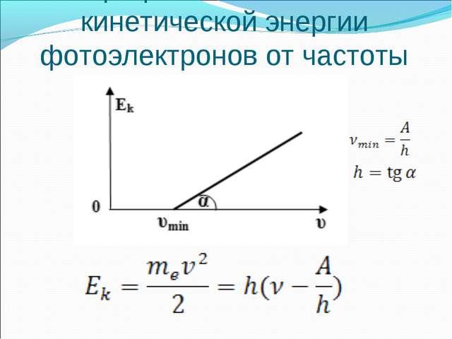 График зависимости кинетической энергии фотоэлектронов от частоты