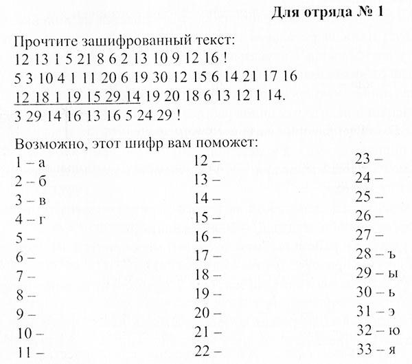 http://ped-kopilka.ru/images/lag2.jpg