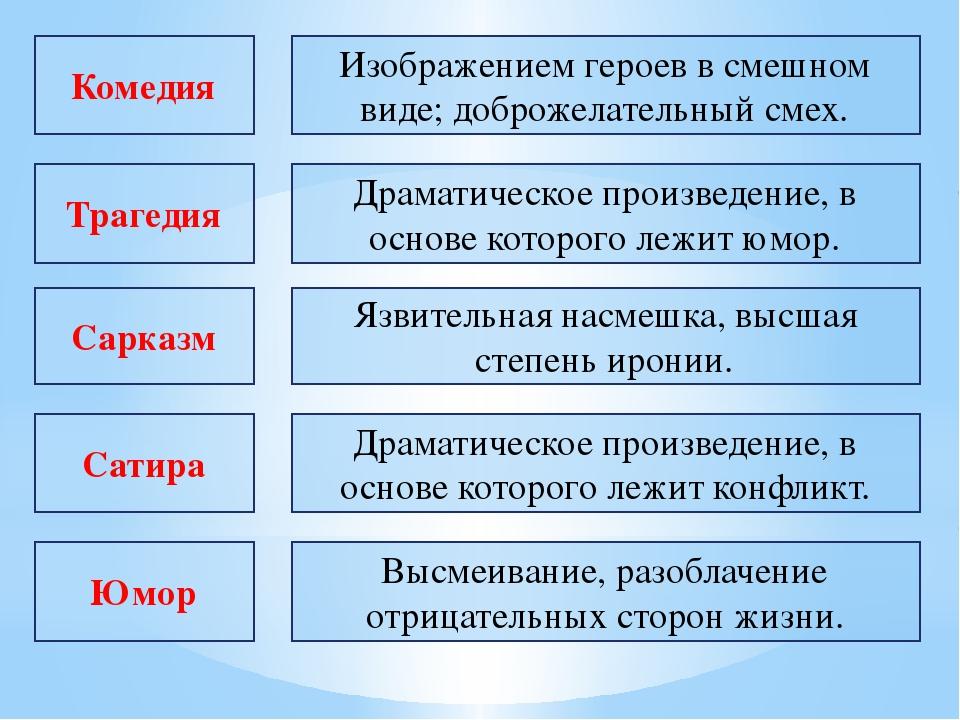 Комедия Сарказм Трагедия Сатира Юмор Изображением героев в смешном виде; добр...