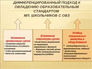 Изменение организации урока Снижение нагрузки Облегчение исходного положения