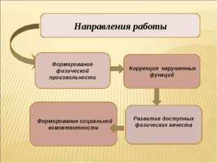 Направления работы Формирование физической произвольности Формирование социал