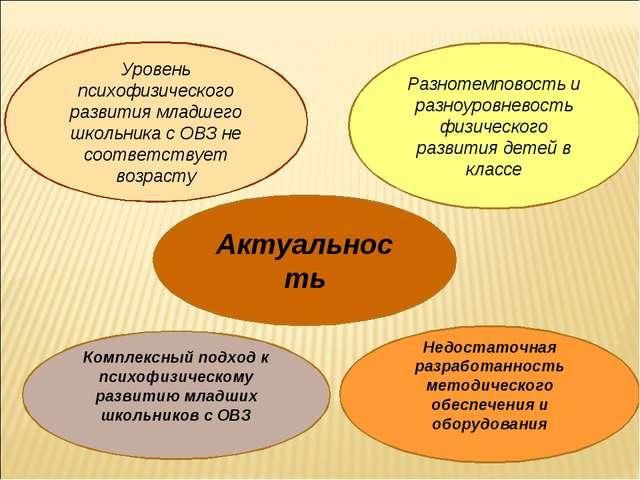 Актуальность Уровень психофизического развития младшего школьника с ОВЗ не со...