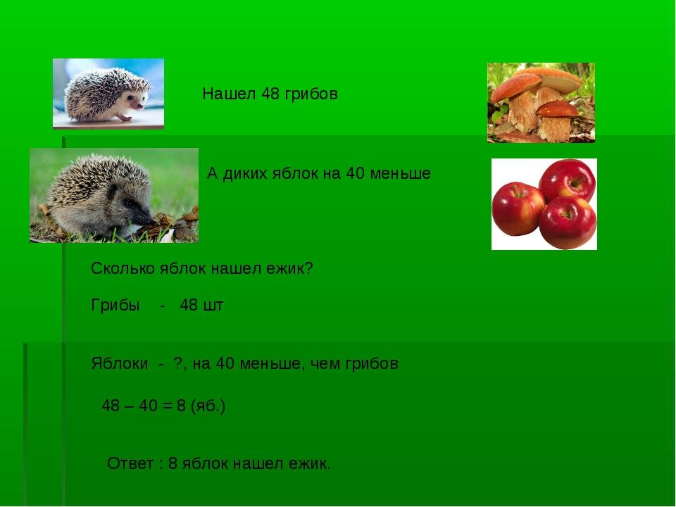 Нашел 48 грибов А диких яблок на 40 меньше Сколько яблок нашел ежик? Грибы -...