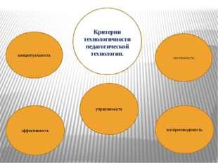 Критерии технологичности педагогической технологии. концептуальность эффекти