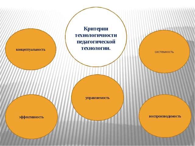 Критерии технологичности педагогической технологии. концептуальность эффекти...