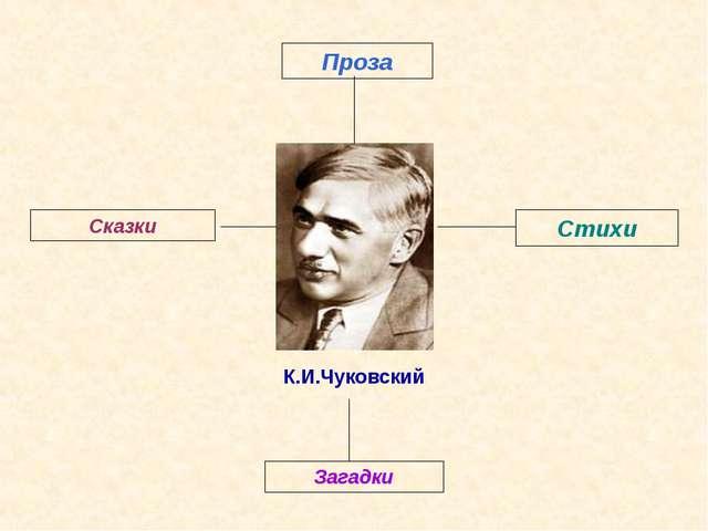 Сказки Загадки Стихи Проза К.И.Чуковский