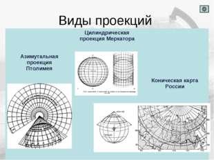 Виды проекций Азимутальная проекция Птолимея Цилиндрическая проекция Меркато
