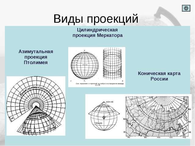Виды проекций Азимутальная проекция Птолимея Цилиндрическая проекция Меркато...