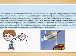 Для государства вакцинация ребенка до года обходится в 500 рублей, для родит