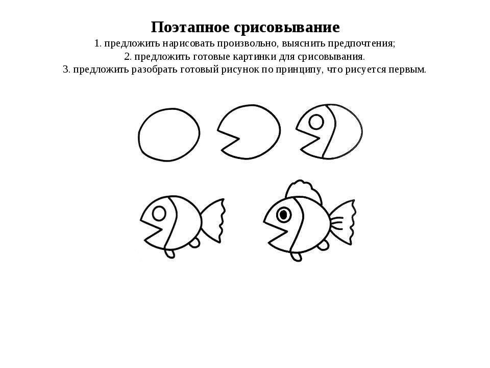 Поэтапное срисовывание 1. предложить нарисовать произвольно, выяснить предпоч...