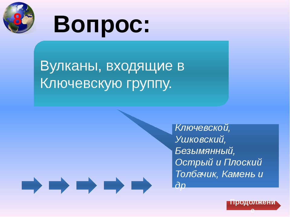 Вопрос: Ключевской, Ушковский, Безымянный, Острый и Плоский Толбачик, Камень...