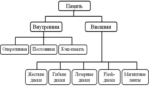 D:\Информатика 2014-2015\Порты\Новый точечный рисунок.bmp