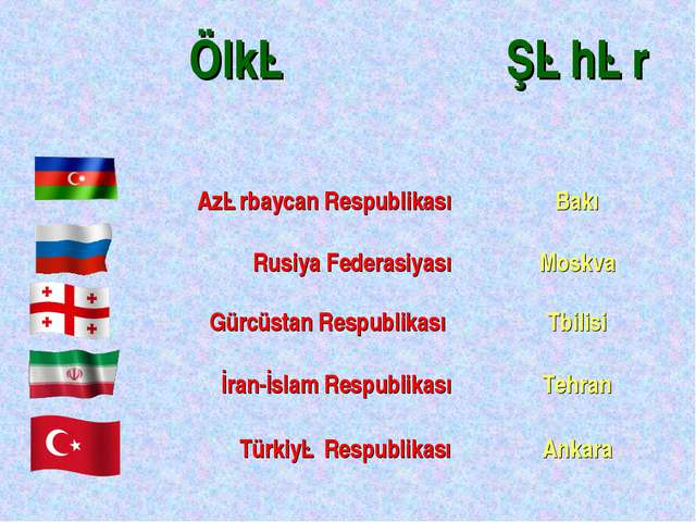 Ölkə Şəhər Azərbaycan RespublikasıBakı Rusiya FederasiyasıMoskva Gürcüstan...