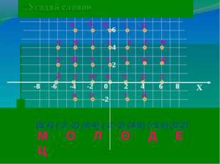 x 8 6 4 2 -2 е ж з и к л м а б в г д у ф х ц ч ш щ й э ю я п р с н о т й (6;4