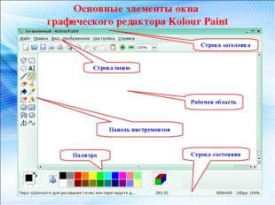Строка заголовка Панель инструментов Строка меню Рабочая область Основные эле