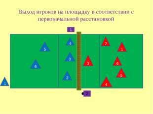 Выход игроков на площадку в соответствии с первоначальной расстановкой 6 4 2