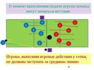 В момент выполнения подачи игроки команд могут меняться местами 5 2 4 3 4 3