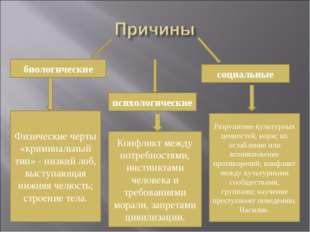 биологические психологические социальные Физические черты «криминальный тип»