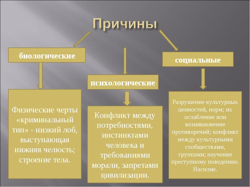 биологические психологические социальные Физические черты «криминальный тип»...