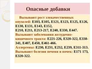 Опасные добавки Вызывают рост злокачественных опухолей: Е103, Е105, Е121, Е1
