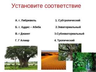 Установите соответствие А. г. Либревиль 1. Субтропический Б. г. Аддис – Абеба