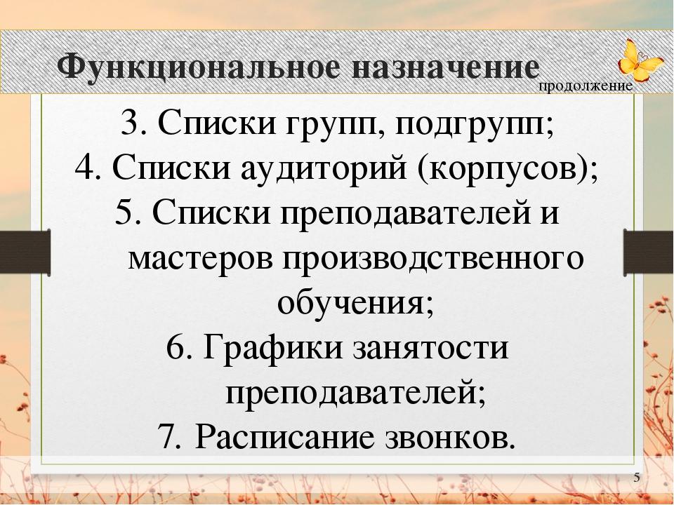 Функциональное назначение Списки групп, подгрупп; Списки аудиторий (корпусов...