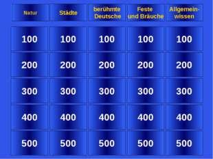 100 200 300 400 500 100 200 300 400 500 100 200 300 400 500 100 200 300 400