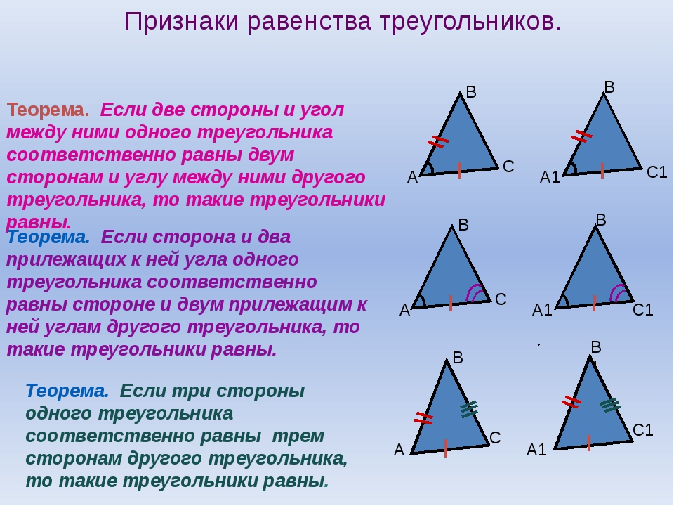 Признаки равенства треугольников. Теорема. Если две стороны и угол между ним...
