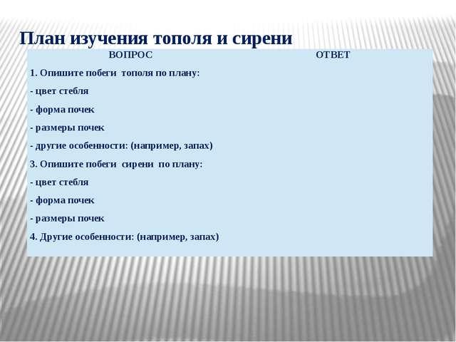 План изучения тополя и сирени ВОПРОС ОТВЕТ 1. Опишитепобегитополяпо плану: -ц...