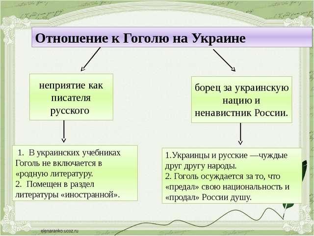 неприятие как писателя русского борец за украинскую нацию и ненавистник Росс...