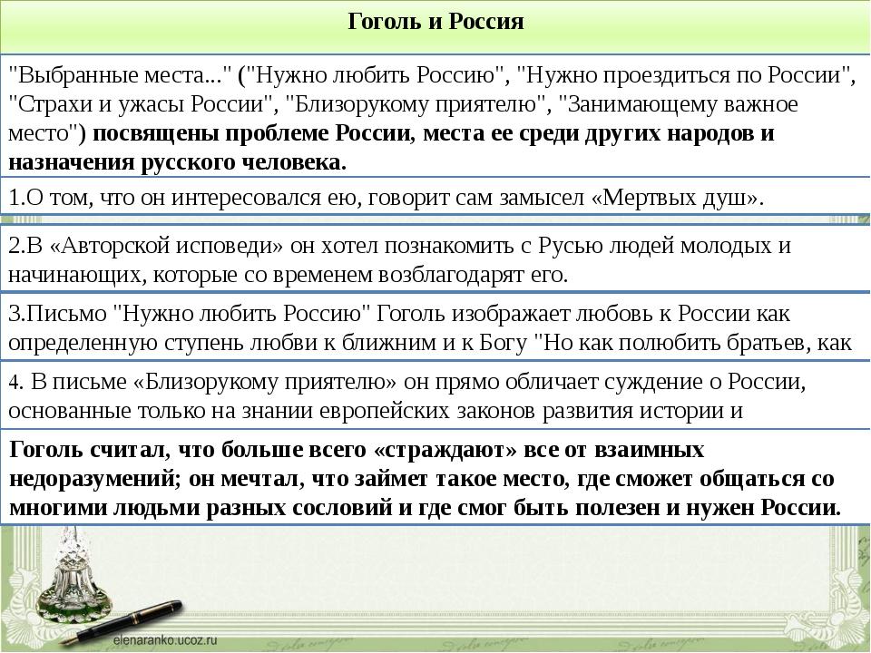 """Гоголь и Россия """"Выбранные места..."""" (""""Нужно любить Россию"""", """"Нужно проездить..."""