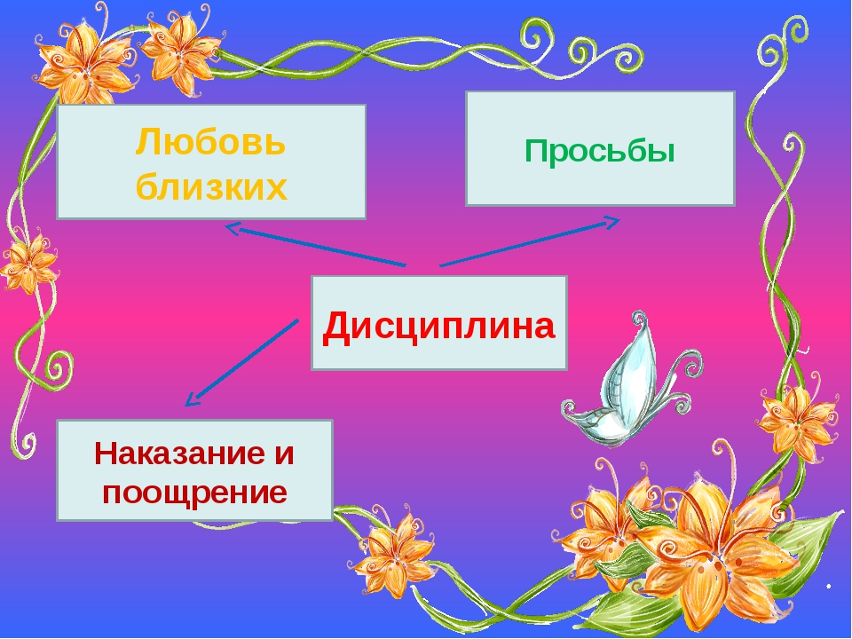 Дисциплина Любовь близких Просьбы Наказание и поощрение