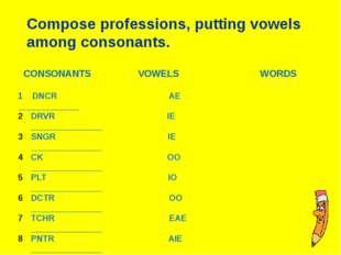 CONSONANTS VOWELS WORDS 1 DNCR AE _____________ DRVR IE _______________ SNGR
